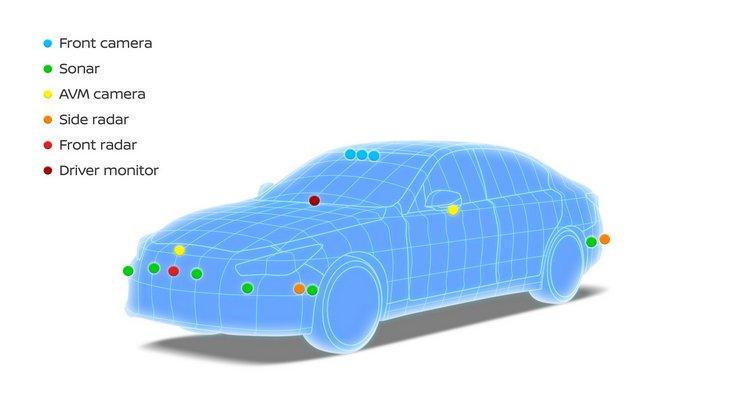 Nissan поставит на модель Skyline новейшую автономную систему управления 1