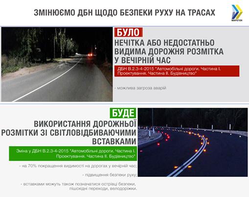 Украинские дороги получат инновационную разметку 1