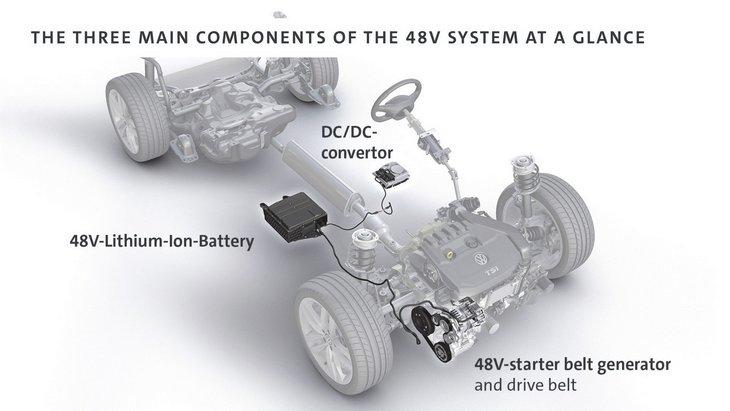 Volkswagen показал новую мягкую гибридную систему для своих автомобилей 1
