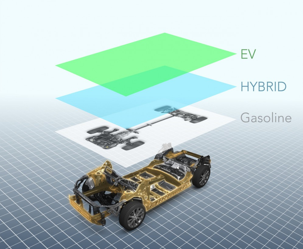 Subaru презентовала новую глобальную платформу 4