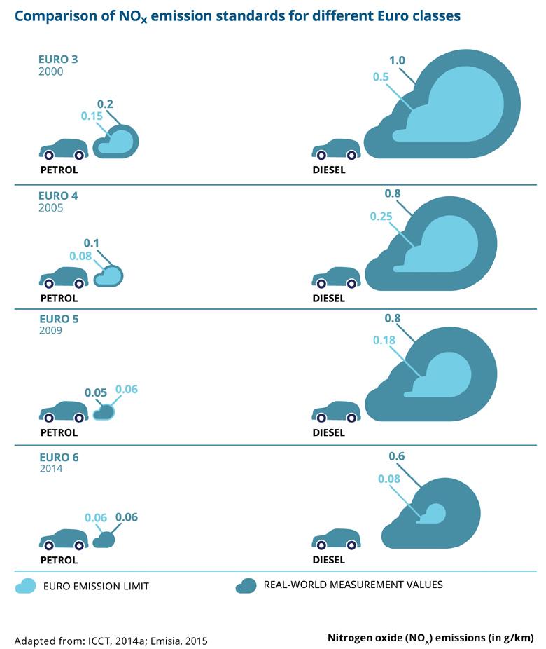 «Стены» помогут очищать воздух от выхлопных газов 1