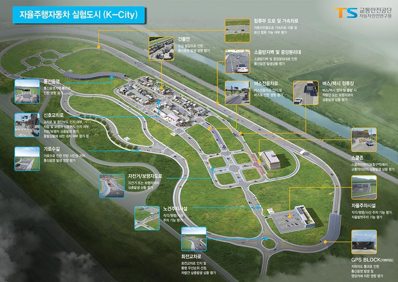 Hyundai и Kia разрабатывают свой автопилот 1
