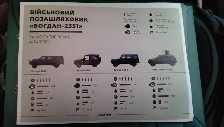Главному автомобилю украинской армии нашли замену 2