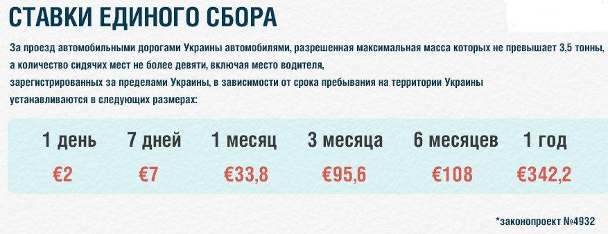 Пребывание в Украине машин с иностранной регистрацией станет платным 1