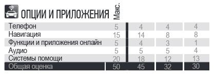 JAGUAR  на втором месте, победа досталась сопернику (сравнительный обзор) 15