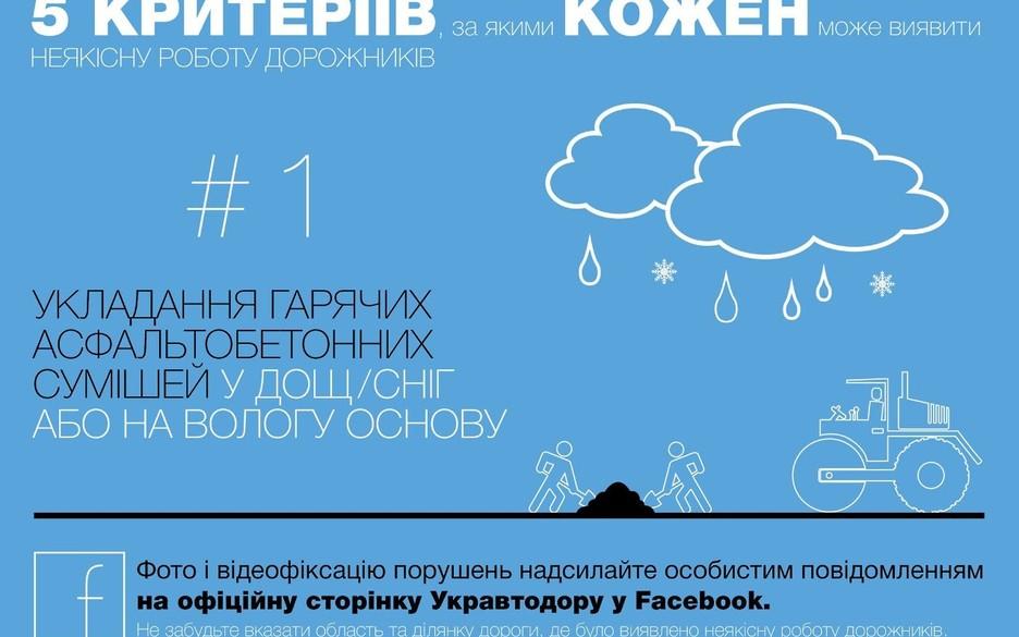 5 критериев для определения «плохой дороги» в Украине 1