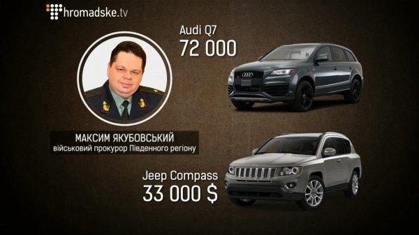 «Элитные машины при скромной зарплате» - автопарк украинских прокуроров 3