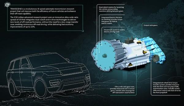 Jaguar Land Rover оснастит модели новым двигателем 1