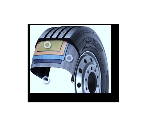 «Всесезонные великаны» : обзор шин Hankook TH22 2