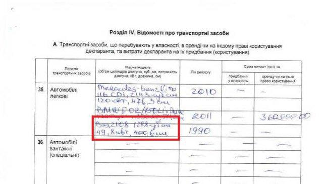 Куда исчезли Жигули Петра Порошенко 6