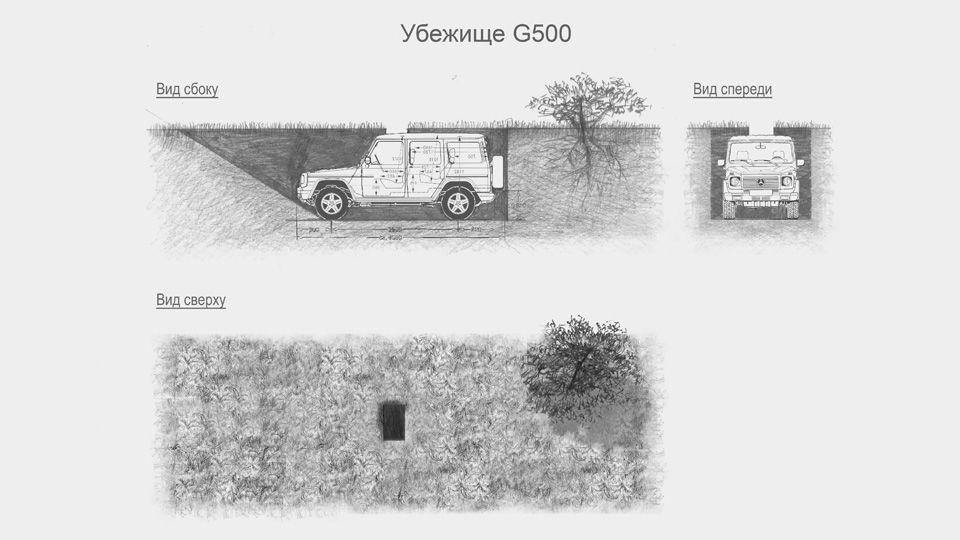 Кто и зачем закопал Gelandewagen под землю 2