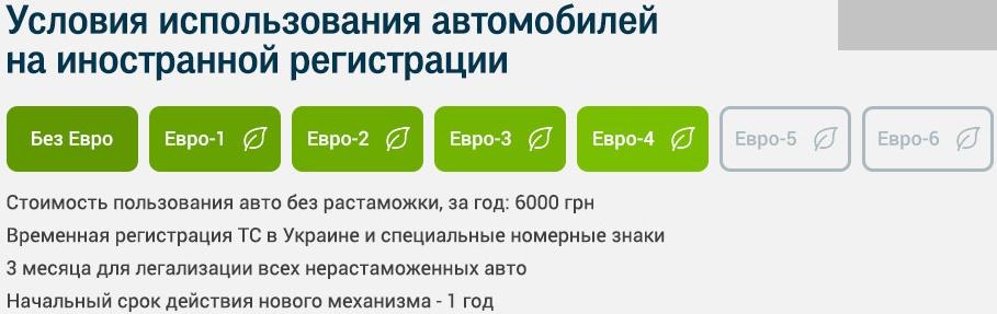 «Авто без растаможки, за 6000 грн в год»: интервью с нардепом 3