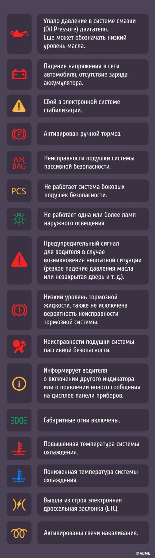 Как разобраться со знаками на приборной панели 1