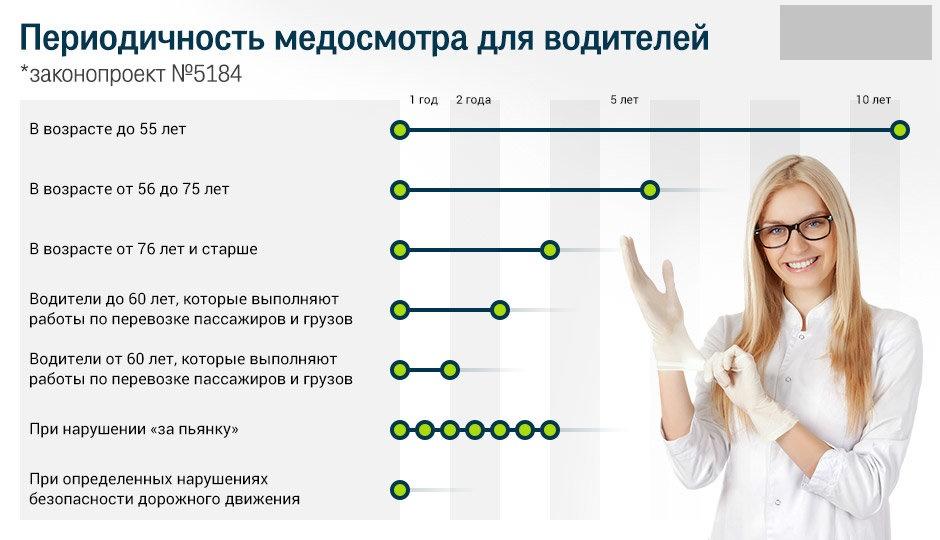 В Украине введут «идиотен тест» для водителей 1