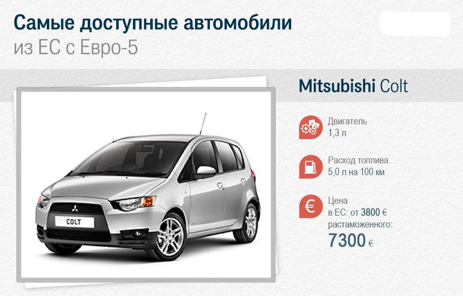 ТОП-10 недорогих б/у авто с Евро-5 1