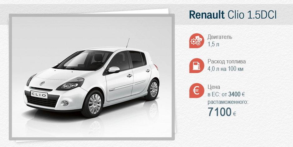 ТОП-10 недорогих б/у авто с Евро-5 2