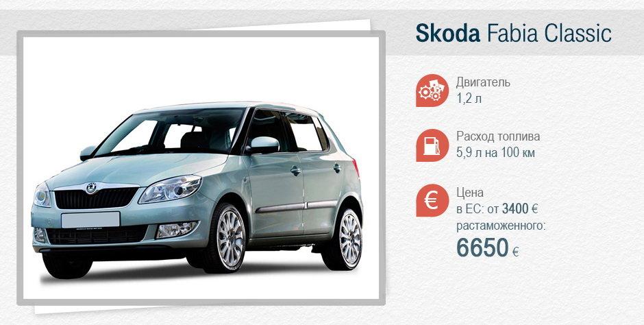 ТОП-10 недорогих б/у авто с Евро-5 3