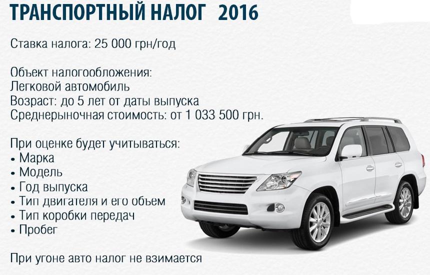 Транспортный налог 2016: сколько платим 1