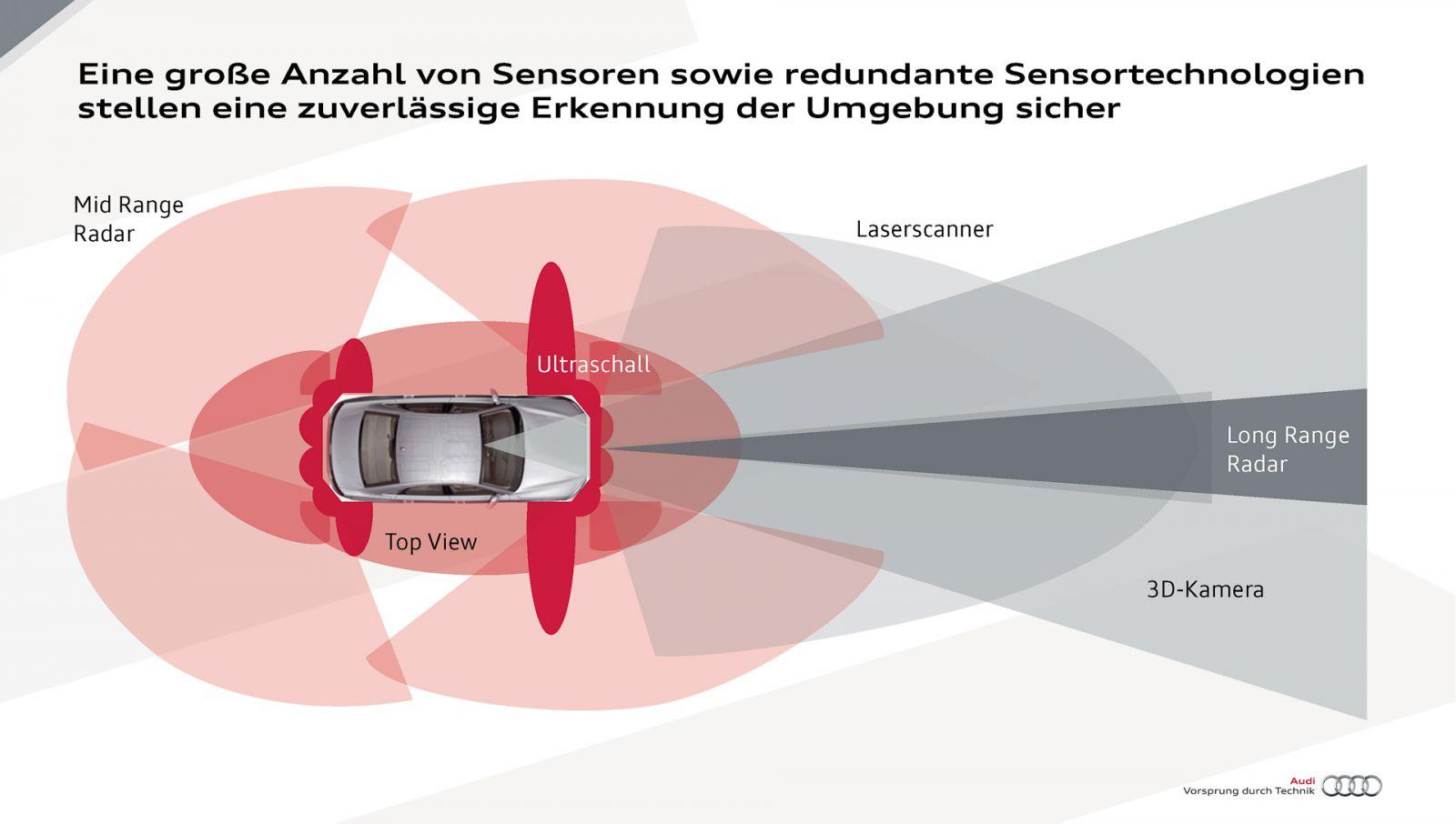 Audi A7 оснащенный автопилотом, «научился» маневрировать между авто 3