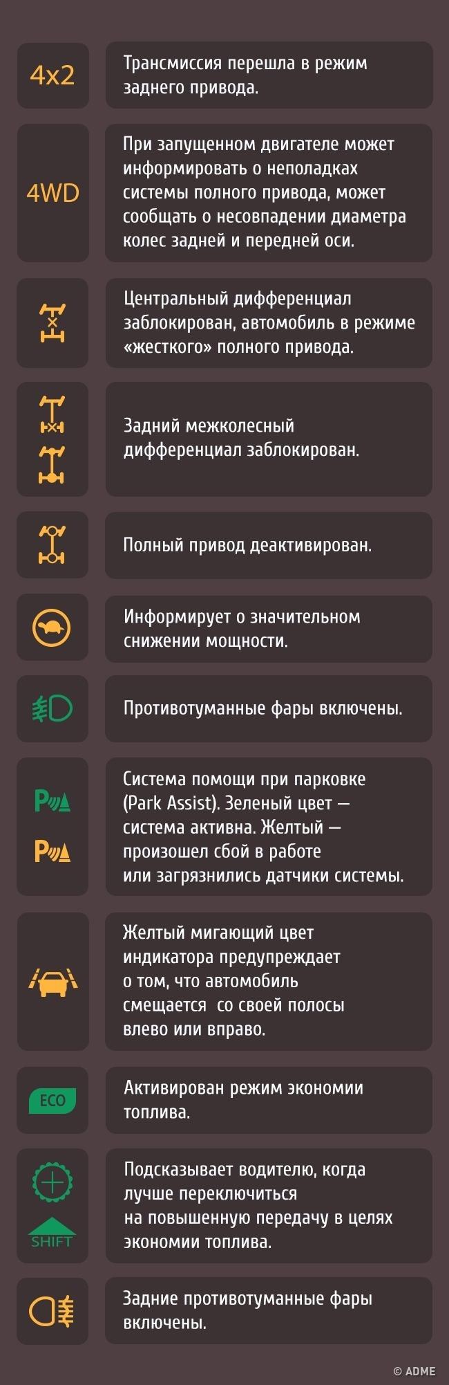 Что означают значки на приборной панели авто 2