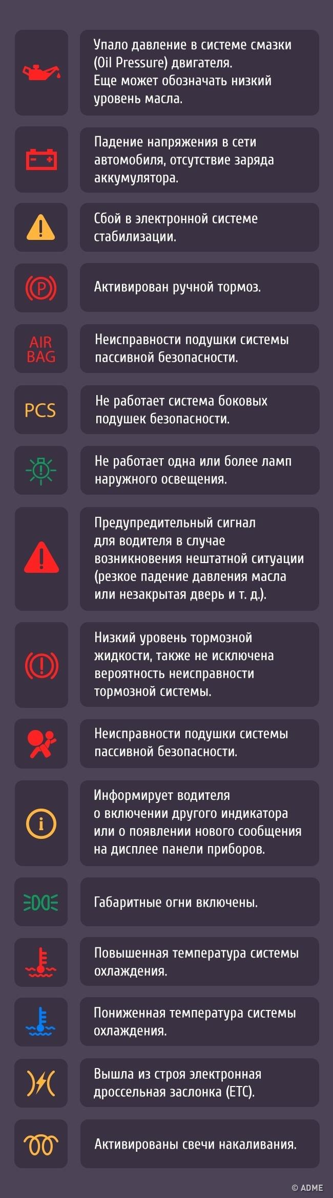 Что означают значки на приборной панели авто 4