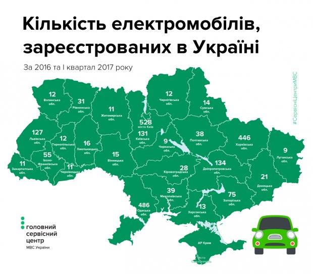 Названы самые популярные электромобили в Украине 3