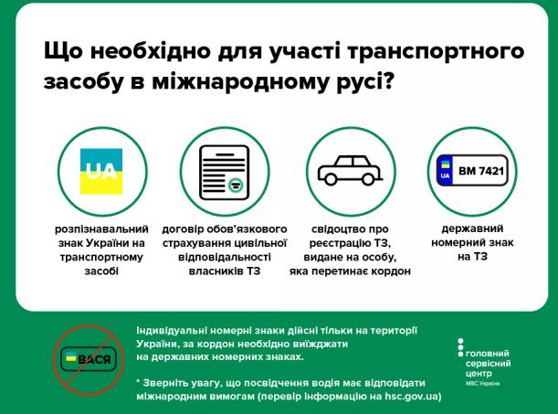 «На машине в Европу без визы»: какие документы нужны автовладельцу 1
