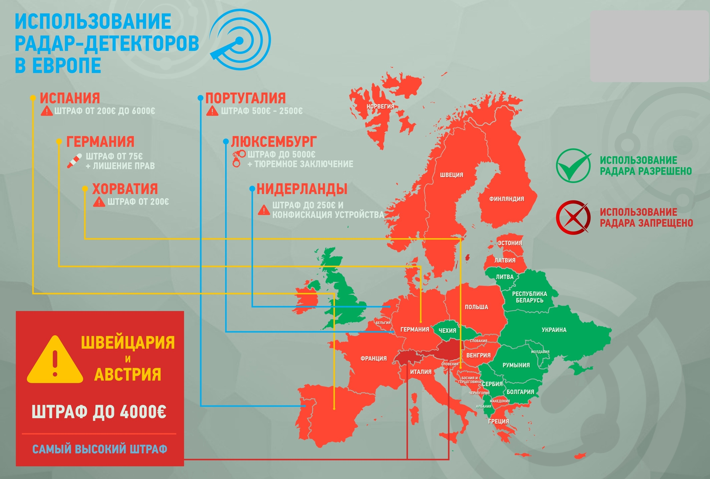Страны Европы, где запрещены «антирадары» 1