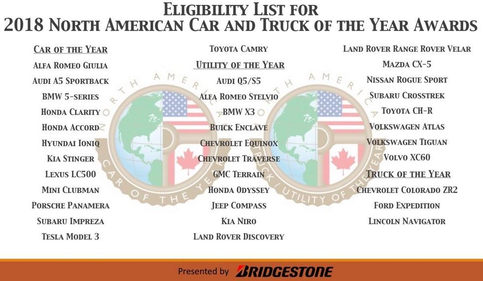 Названы претенденты на титул «Североамериканский автомобиль 2018 года» 1
