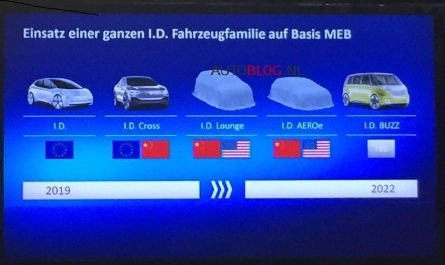 «Подальше от дизельгейта»: в VW показали 5 принципиально новых моделей 1