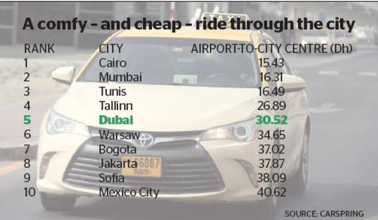 «Всё для богатых»: в Дубай одно из самых дешевых такси в мире 1