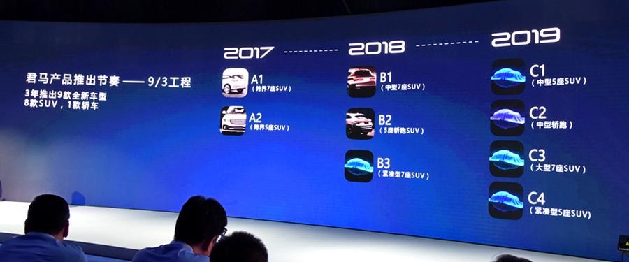 Новый китайский бренд займется выпуском кроссоверов 1