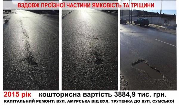 В украинской столице показали, как «исчезает» асфальт 1