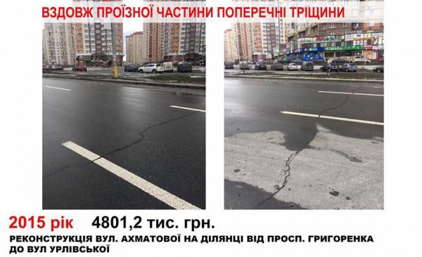 В украинской столице показали, как «исчезает» асфальт 4