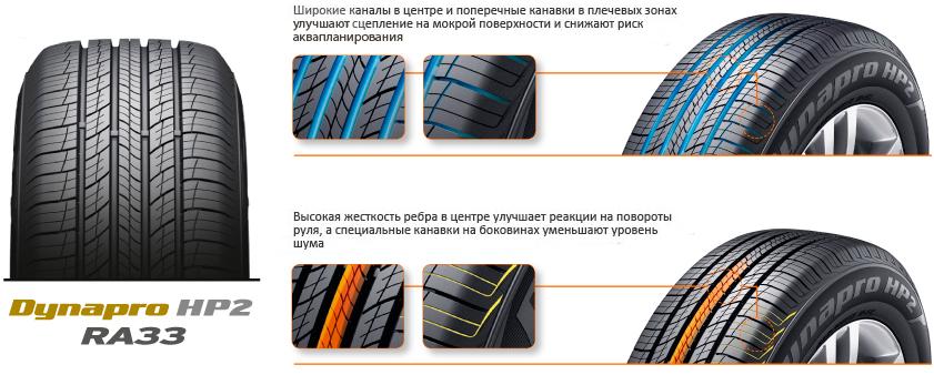 «Безопасность прежде всего»: обзор шин Hankook RA33 1