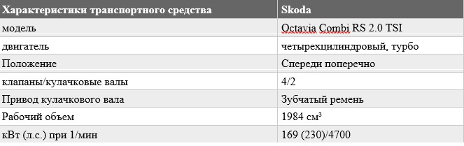 «Не слишком быстрый, но маневренный»: тест-драйв Skoda Octavia RS 6