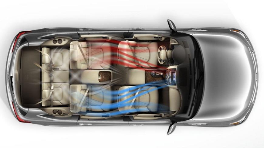 5 «технологий будущего», которые уже есть в автомобилях 1