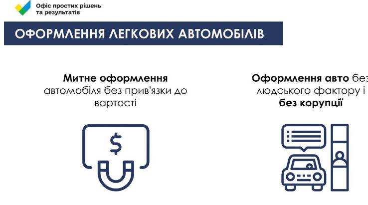 В Украине может быть упрощена растаможка автомобилей 1