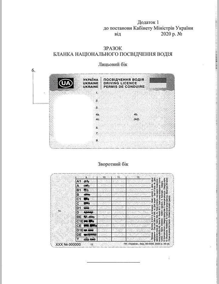 В водительском удостоверении украинцев появится новая отметка 1
