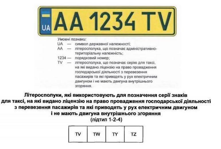 В Украине начали выдавать новые номерные знаки 3