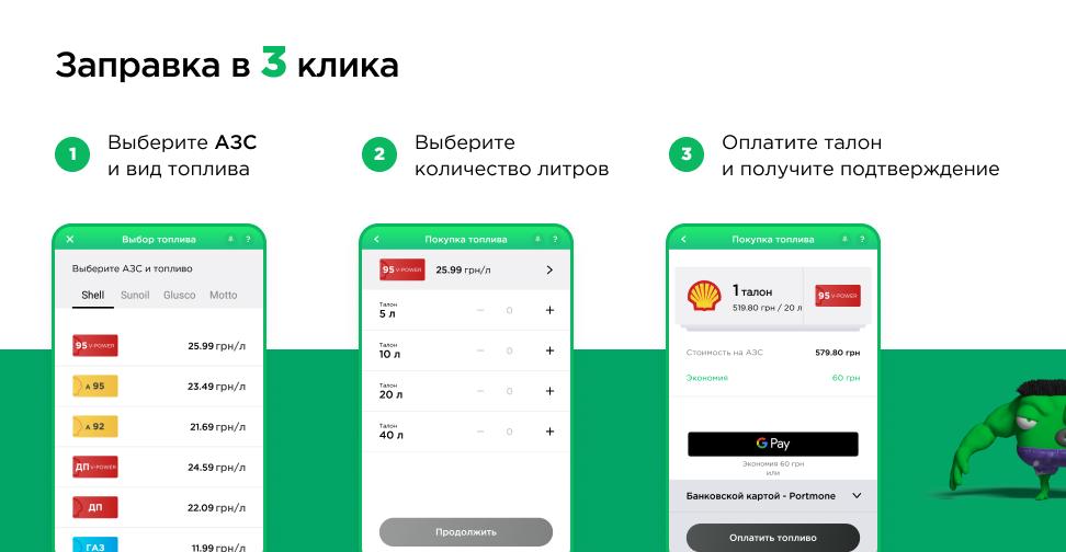 Лучшие АЗС и бензин по скидке — что предлагает пользователям приложение Toplyvo UA 1