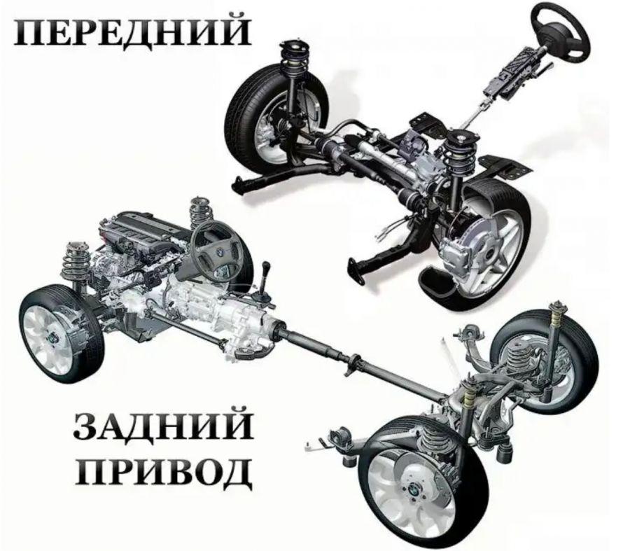 Преимущества заднеприводных автомобилей, над переднеприводными 1