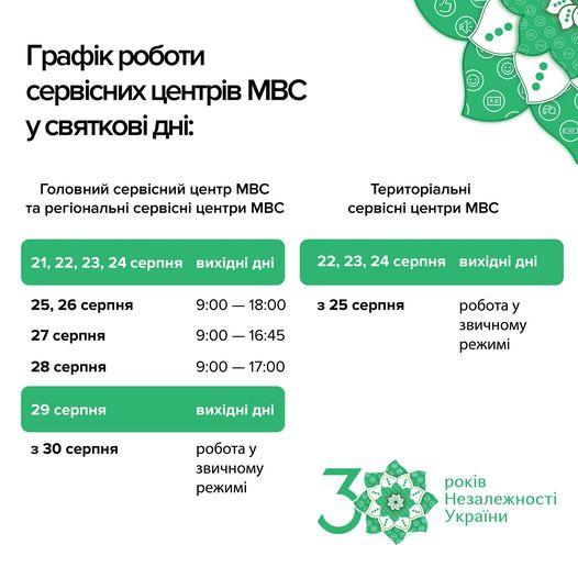 Как будут работать сервисные центры МВД в праздничные выходные августа 1
