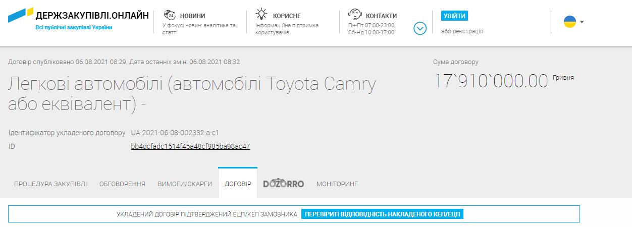 Верховная Рада купила новых автомобилей на 18 миллионов гривен 1