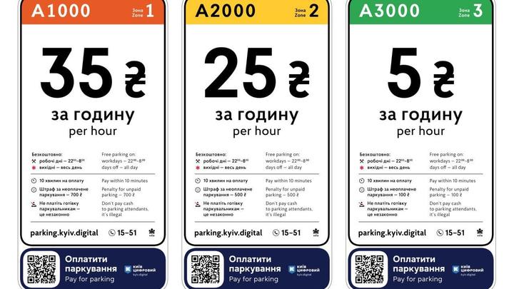 В столице начали действовать новые тарифы на парковку: от 35 гривен за час 1