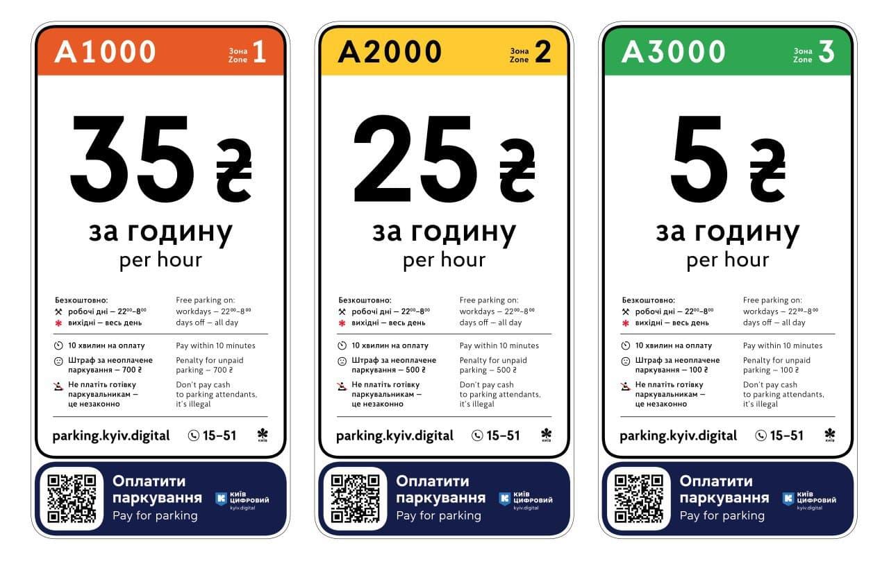 В Киеве отменили штрафы за неоплаченную парковку: детали 2