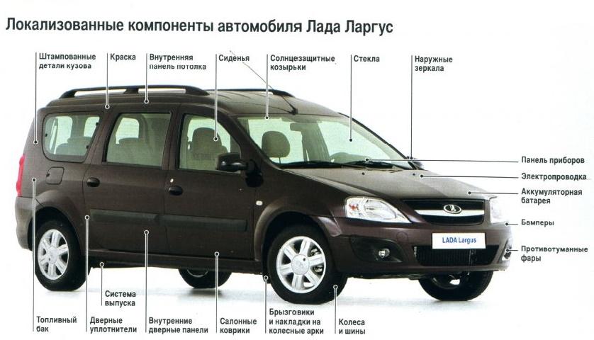 Модель Lada Largus получила новый мотор 1