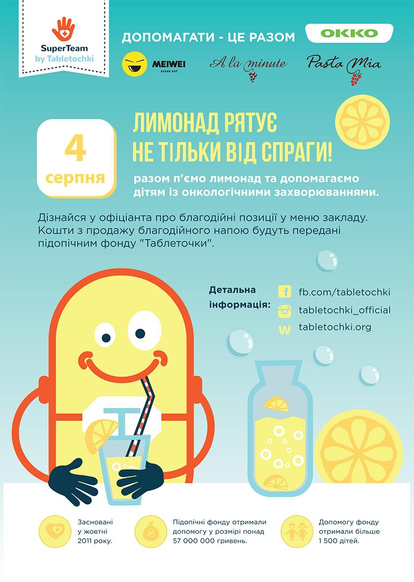 Лимонад спасает не только от жажды: «ОККО» призывает присоединиться к благотворительному флешмобу от фонда «Таблеточки» 1