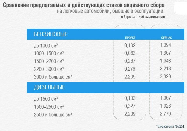 Разрешат ли украинцам устанавливать ГБО в ближайшем будущем 2