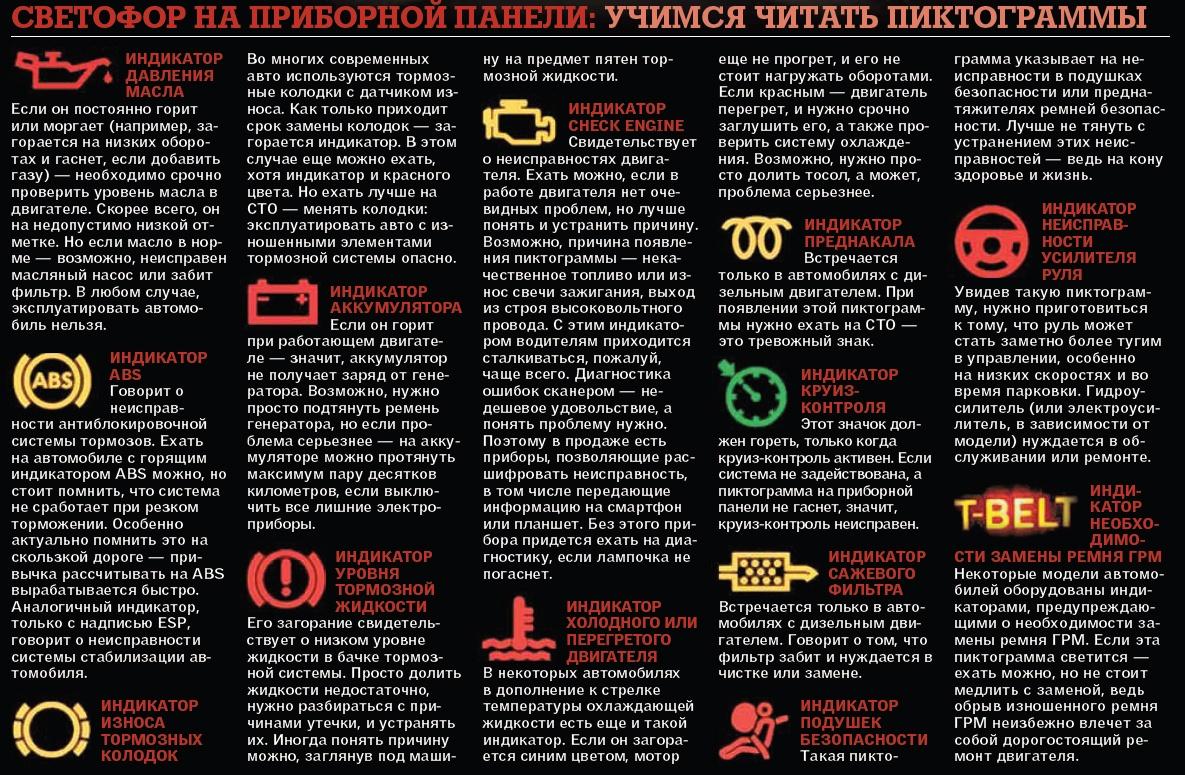 «О чем светятся символы» на приборной панели автомобиля 1
